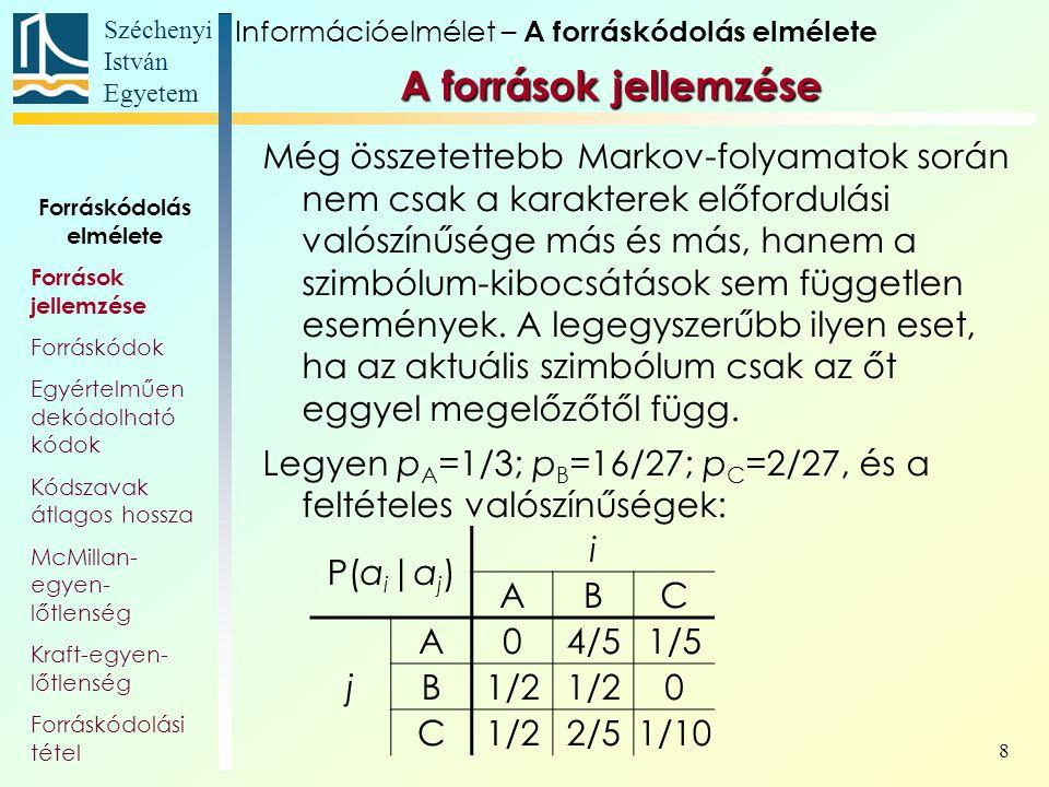 Széchenyi István Egyetem 9 Legyen p A =1/3; p B =16/27; p C =2/27, és a feltételes valószínűségek: Egy tipikus példa így előállt szövegre (Shannon művéből): A források jellemzése Forráskódolás elmélete Források jellemzése Forráskódok Egyértelműen dekódolható kódok Kódszavak átlagos hossza McMillan- egyen- lőtlenség Kraft-egyen- lőtlenség Forráskódolási tétel Információelmélet – A forráskódolás elmélete P(a i |a j ) i ABC j A04/51/5 B1/2 0 C 2/51/10
