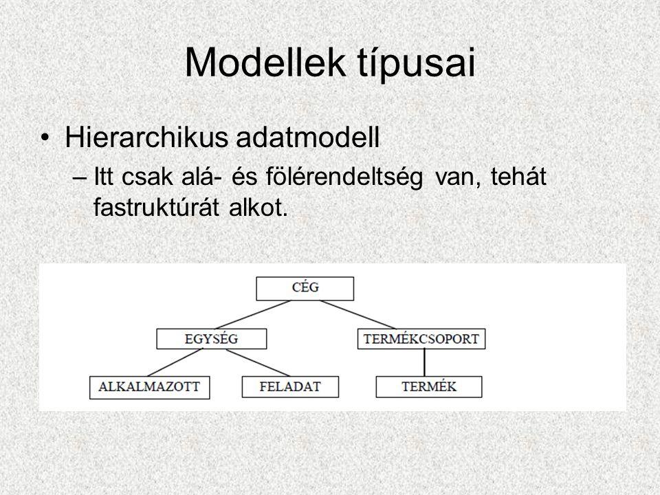 Modellek típusai Hierarchikus adatmodell –Itt csak alá- és fölérendeltség van, tehát fastruktúrát alkot.