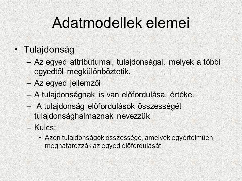 Adatmodellek elemei Tulajdonság –Az egyed attribútumai, tulajdonságai, melyek a többi egyedtől megkülönböztetik.