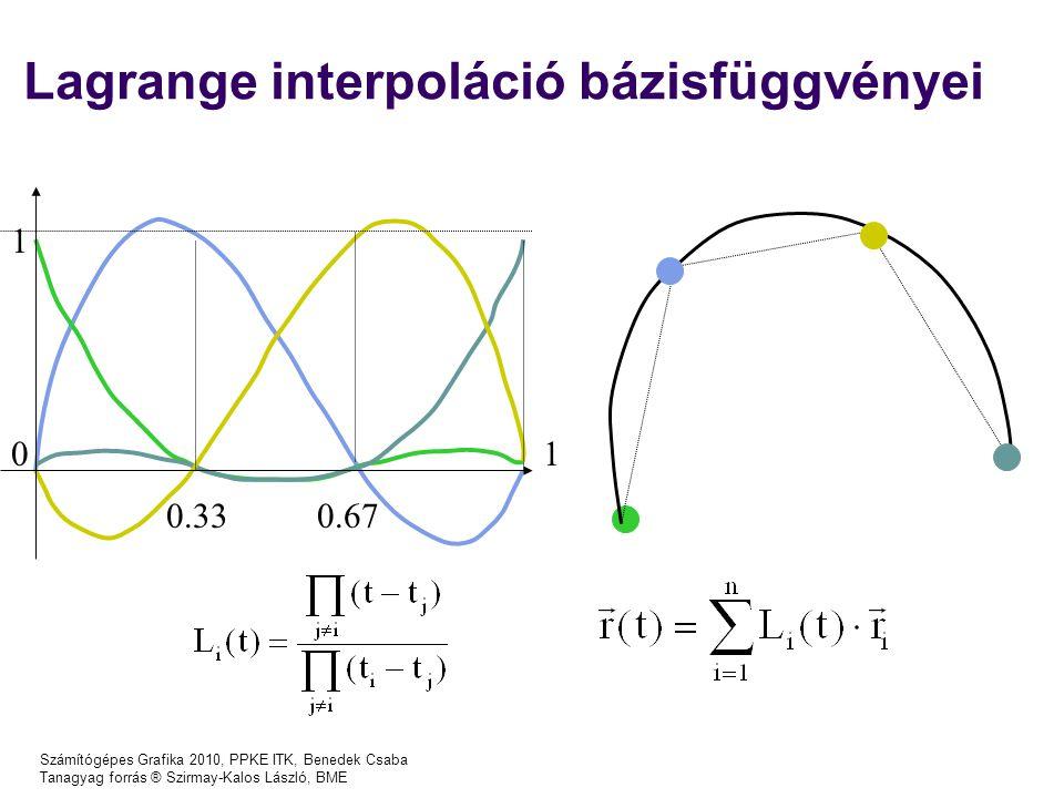 Számítógépes Grafika 2010, PPKE ITK, Benedek Csaba Tanagyag forrás ® Szirmay-Kalos László, BME Lagrange interpoláció bázisfüggvényei 0 1 1 0.330.67