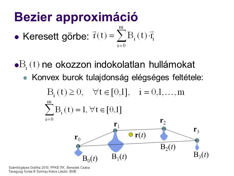 Számítógépes Grafika 2010, PPKE ITK, Benedek Csaba Tanagyag forrás ® Szirmay-Kalos László, BME Bezier approximáció Keresett görbe: ne okozzon indokolatlan hullámokat Konvex burok tulajdonság elégséges feltétele: r0r0 r1r1 r3r3 B0(t)B0(t) B1(t)B1(t) B2(t)B2(t) B3(t)B3(t) r(t)r(t) r2r2