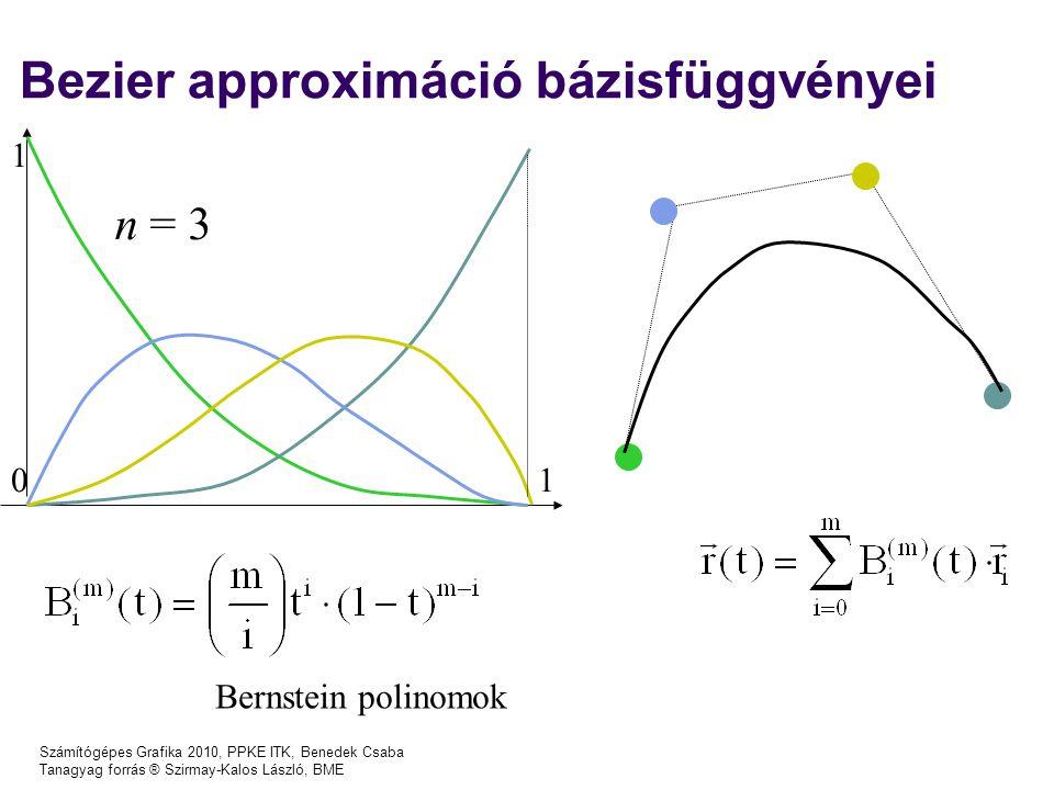 Számítógépes Grafika 2010, PPKE ITK, Benedek Csaba Tanagyag forrás ® Szirmay-Kalos László, BME Bezier approximáció bázisfüggvényei Bernstein polinomok 0 1 1 n = 3