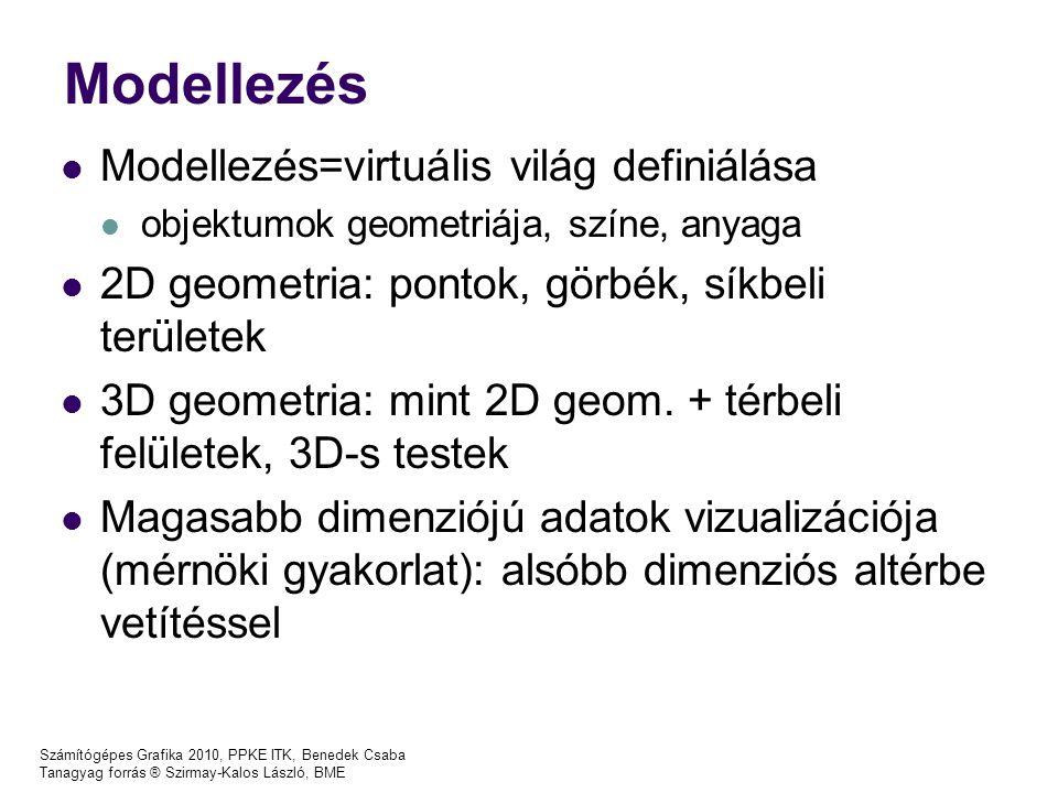 Számítógépes Grafika 2010, PPKE ITK, Benedek Csaba Tanagyag forrás ® Szirmay-Kalos László, BME Modellezés Modellezés=virtuális világ definiálása objektumok geometriája, színe, anyaga 2D geometria: pontok, görbék, síkbeli területek 3D geometria: mint 2D geom.
