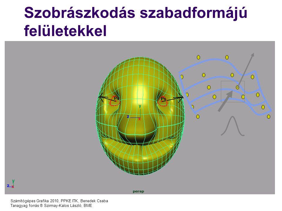 Számítógépes Grafika 2010, PPKE ITK, Benedek Csaba Tanagyag forrás ® Szirmay-Kalos László, BME Szobrászkodás szabadformájú felületekkel