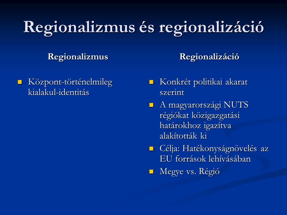 Regionalizmus és regionalizáció Regionalizmus Központ-történelmileg kialakul-identitás Központ-történelmileg kialakul-identitás Regionalizáció Konkrét politikai akarat szerint A magyarországi NUTS régiókat közigazgatási határokhoz igazítva alakították ki Célja: Hatékonyságnövelés az EU források lehívásában Megye vs.
