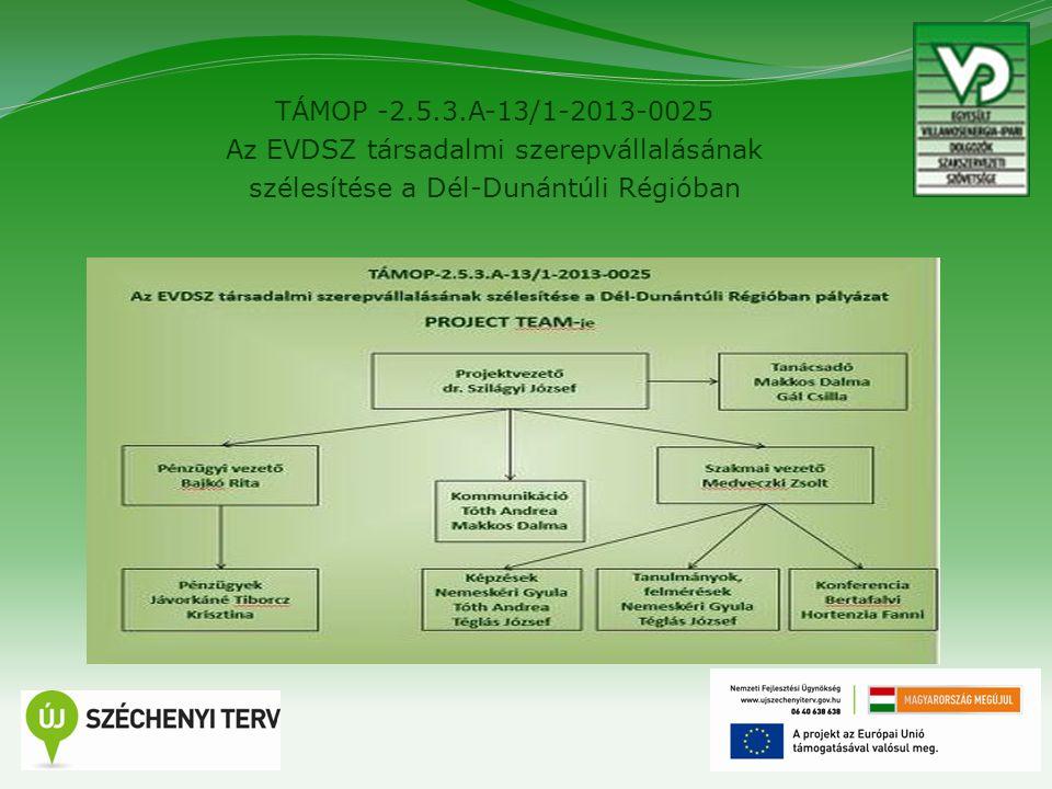 TÁMOP -2.5.3.A-13/1-2013-0025 Az EVDSZ társadalmi szerepvállalásának szélesítése a Dél-Dunántúli Régióban 1