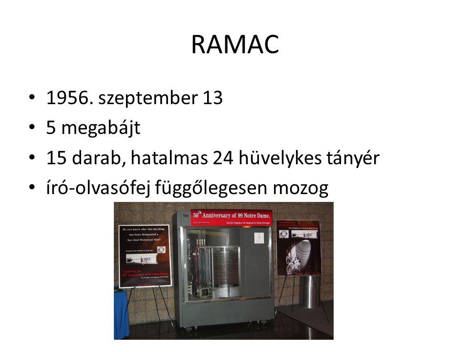 RAMAC 1956.