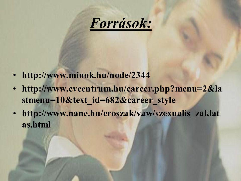Források: http://www.minok.hu/node/2344 http://www.cvcentrum.hu/career.php?menu=2&la stmenu=10&text_id=682&career_style http://www.nane.hu/eroszak/vaw