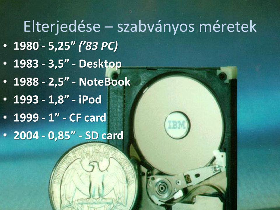 Elterjedése – szabványos méretek 1980 - 5,25 ('83 PC) 1980 - 5,25 ('83 PC) 1983 - 3,5 - Desktop 1983 - 3,5 - Desktop 1988 - 2,5 - NoteBook 1988 - 2,5 - NoteBook 1993 - 1,8 - iPod 1993 - 1,8 - iPod 1999 - 1 - CF card 1999 - 1 - CF card 2004 - 0,85 - SD card 2004 - 0,85 - SD card