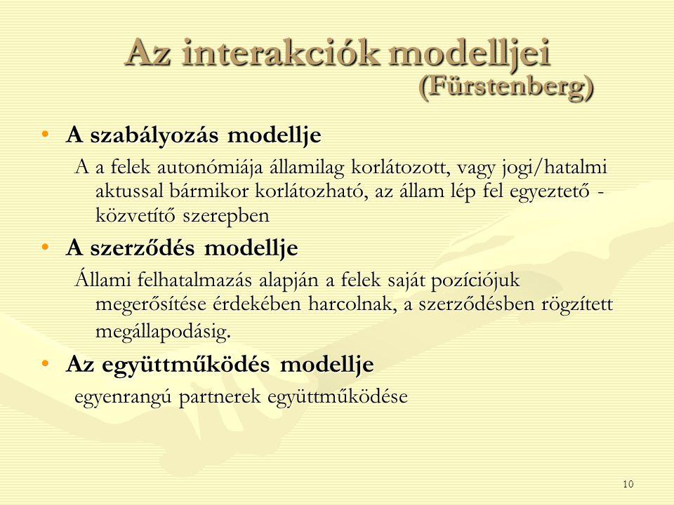 10 Az interakciók modelljei (Fürstenberg) A szabályozás modelljeA szabályozás modellje A a felek autonómiája államilag korlátozott, vagy jogi/hatalmi