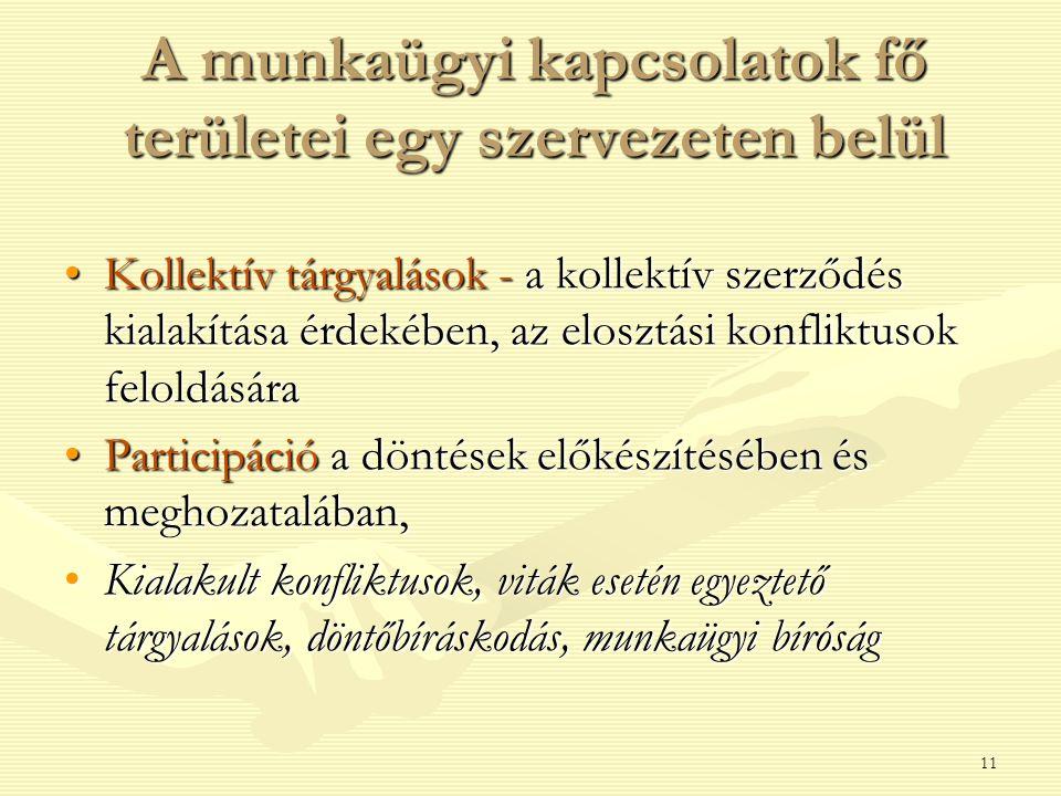 11 A munkaügyi kapcsolatok fő területei egy szervezeten belül Kollektív tárgyalások - a kollektív szerződés kialakítása érdekében, az elosztási konfli