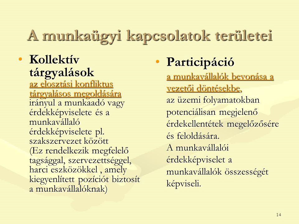 14 A munkaügyi kapcsolatok területei Kollektív tárgyalások az elosztási konfliktus tárgyalásos megoldására irányul a munkaadó vagy érdekképviselete és