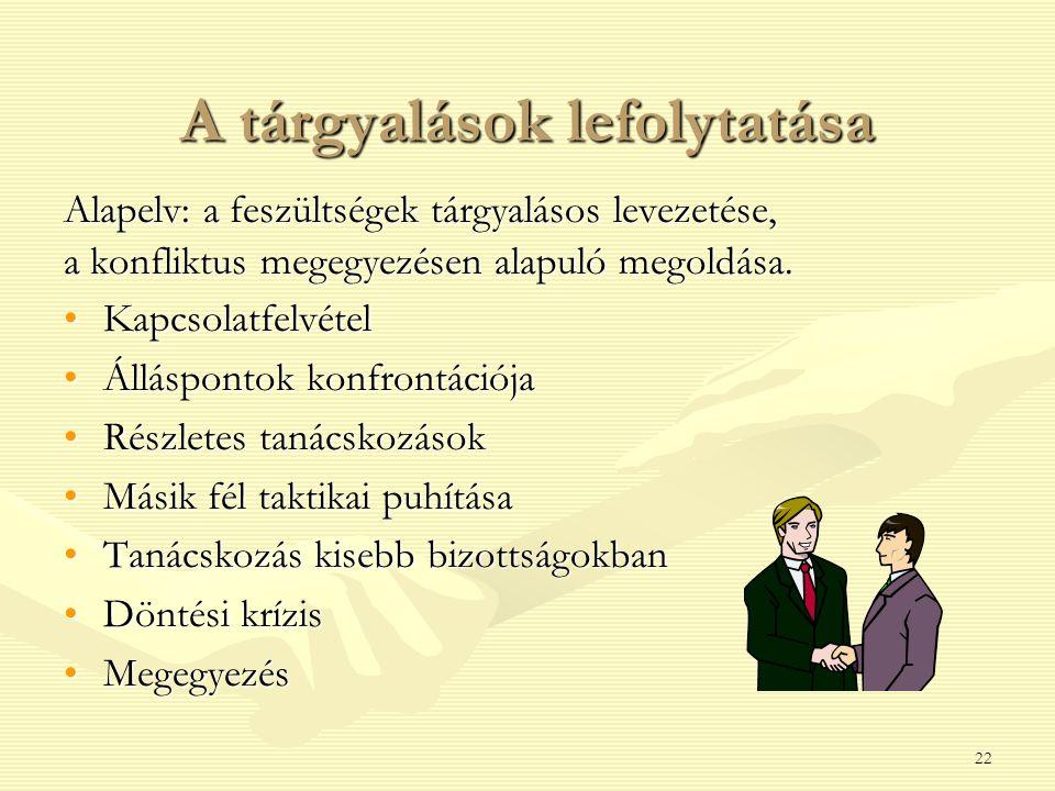 22 A tárgyalások lefolytatása Alapelv: a feszültségek tárgyalásos levezetése, a konfliktus megegyezésen alapuló megoldása. KapcsolatfelvételKapcsolatf