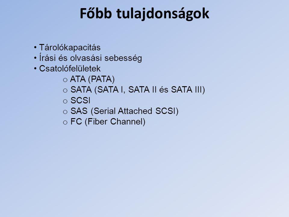 Főbb tulajdonságok Tárolókapacitás Írási és olvasási sebesség Csatolófelületek o ATA (PATA) o SATA (SATA I, SATA II és SATA III) o SCSI o SAS (Serial