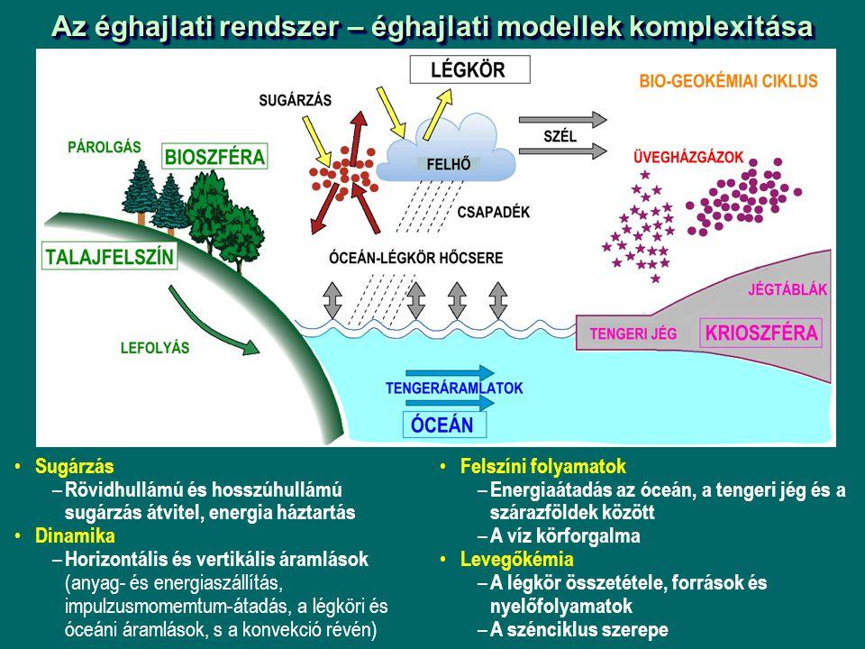 Az éghajlati rendszer – éghajlati modellek komplexitása Sugárzás – Rövidhullámú és hosszúhullámú sugárzás átvitel, energia háztartás Dinamika – Horizontális és vertikális áramlások (anyag- és energiaszállítás, impulzusmomemtum-átadás, a légköri és óceáni áramlások, s a konvekció révén) Felszíni folyamatok – Energiaátadás az óceán, a tengeri jég és a szárazföldek között – A víz körforgalma Levegőkémia – A légkör összetétele, források és nyelőfolyamatok – A szénciklus szerepe