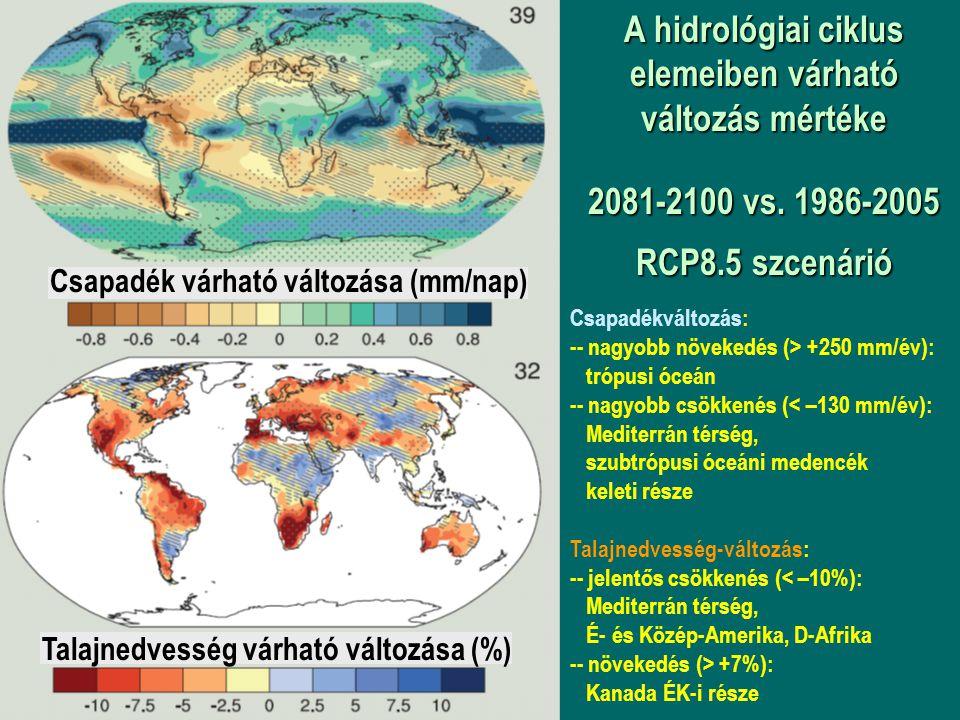 A hidrológiai ciklus elemeiben várható változás mértéke 2081-2100 vs.