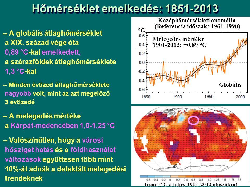 Az éghajlati becslések bizonytalansági forrásai, a bizonytalanságok számszerűsítése (1955-2100) Globális átlaghőmérséklet-növekedés (°C) Évtizedenkénti átlagos hőmérsékleti anomáliák (1961-1980) Természetes változékonyság Az éghajlati válaszhoz kapcsolódó bizonytalanság (modellek) A kibocsátással összefüggő bizonytalanság (szcenáriók) 90%-os bizonytalansági intervallumok A GCM-ek múltbeli bizonytalansága Megfigyelések
