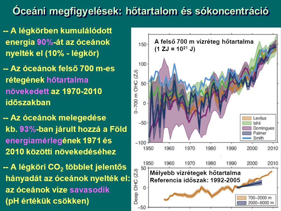 Óceáni megfigyelések: hőtartalom és sókoncentráció -- A légkörben kumulálódott energia 90%-át az óceánok nyelték el (10% - légkör) -- Az óceánok felső 700 m-es rétegének hőtartalma növekedett az 1970-2010 időszakban -- Az óceánok melegedése kb.