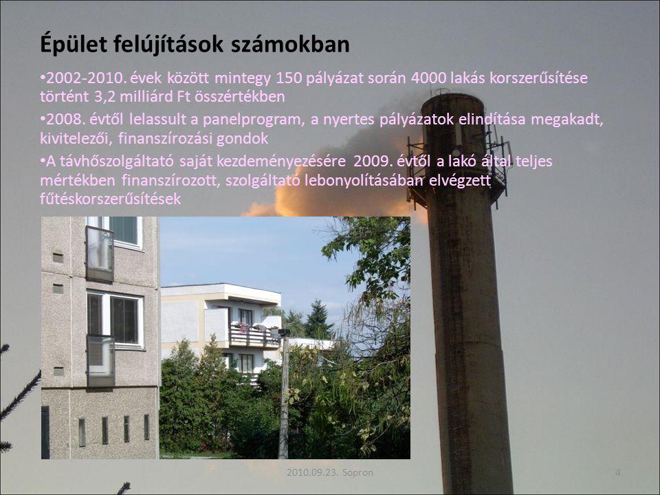 Épület felújítások számokban 2002-2010. évek között mintegy 150 pályázat során 4000 lakás korszerűsítése történt 3,2 milliárd Ft összértékben 2008. év