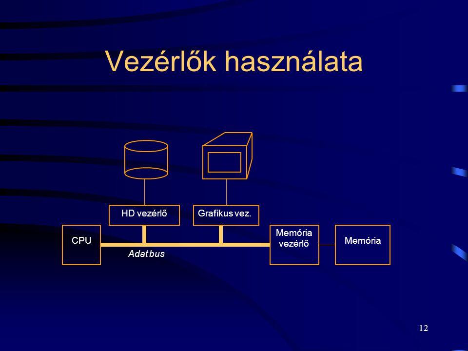 11 Bus struktúra Adat bus Memória CPU
