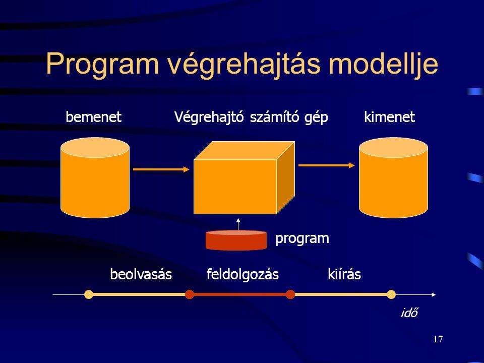 16 Számítógépek adattároló eszközeinek hierarchiája  regiszterek  gyorsmemória (cache)  központi memória  elektronikus diszk  mágneses diszk  op