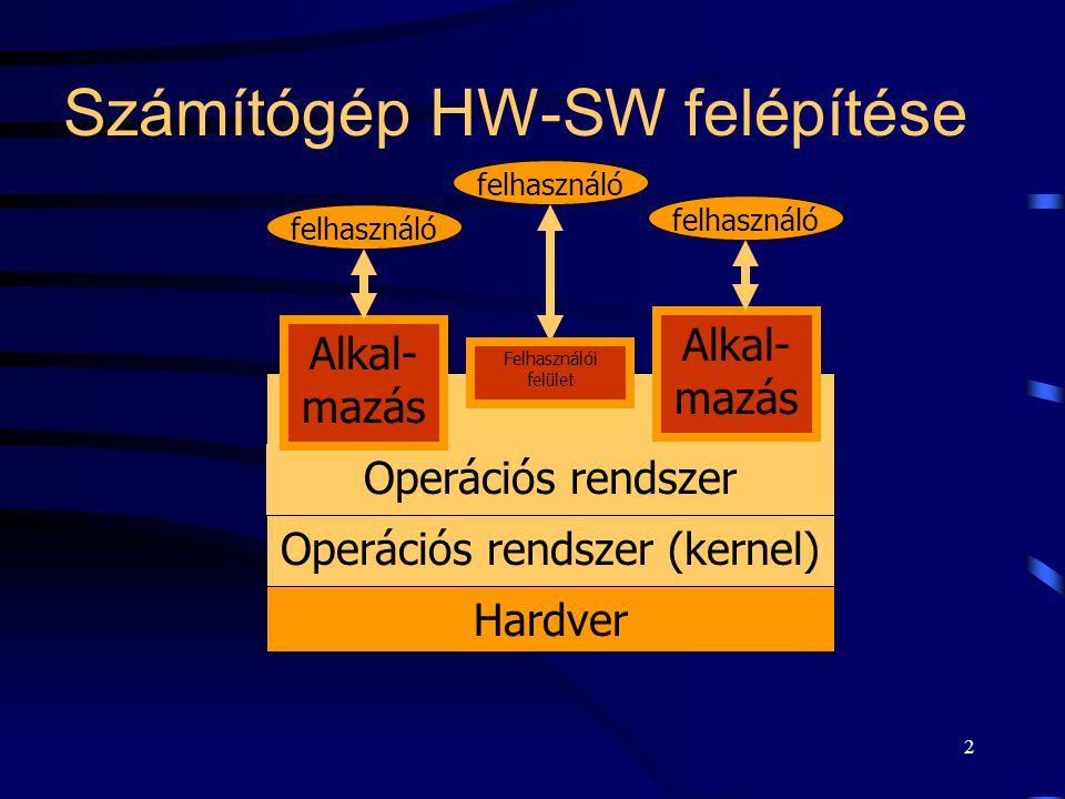 1 Operációs rendszerek Bevezetés az operációs rendszerek világába