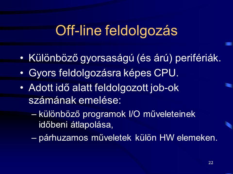 21 Megoldások I/O műveletek gyorsítására Off-line feldolgozás. Pufferelés. Spooling.