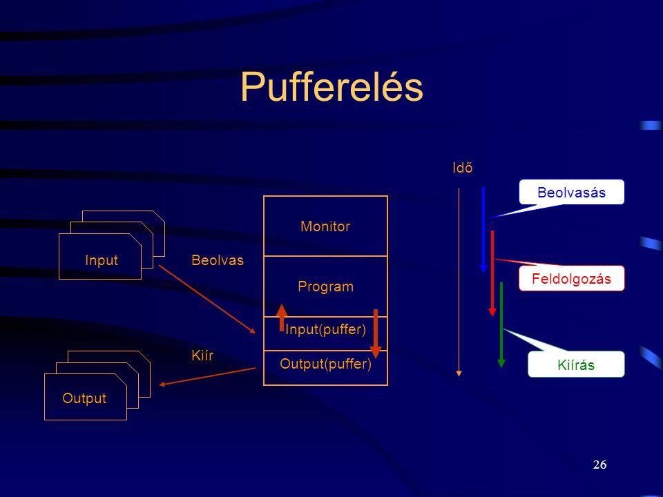 25 Pufferelés Lassú perifériákból származó adatok átmeneti tárolása a memóriában. HW támogatás szükséges(!!!) –megszakítás, periféria vezérlők. Adott