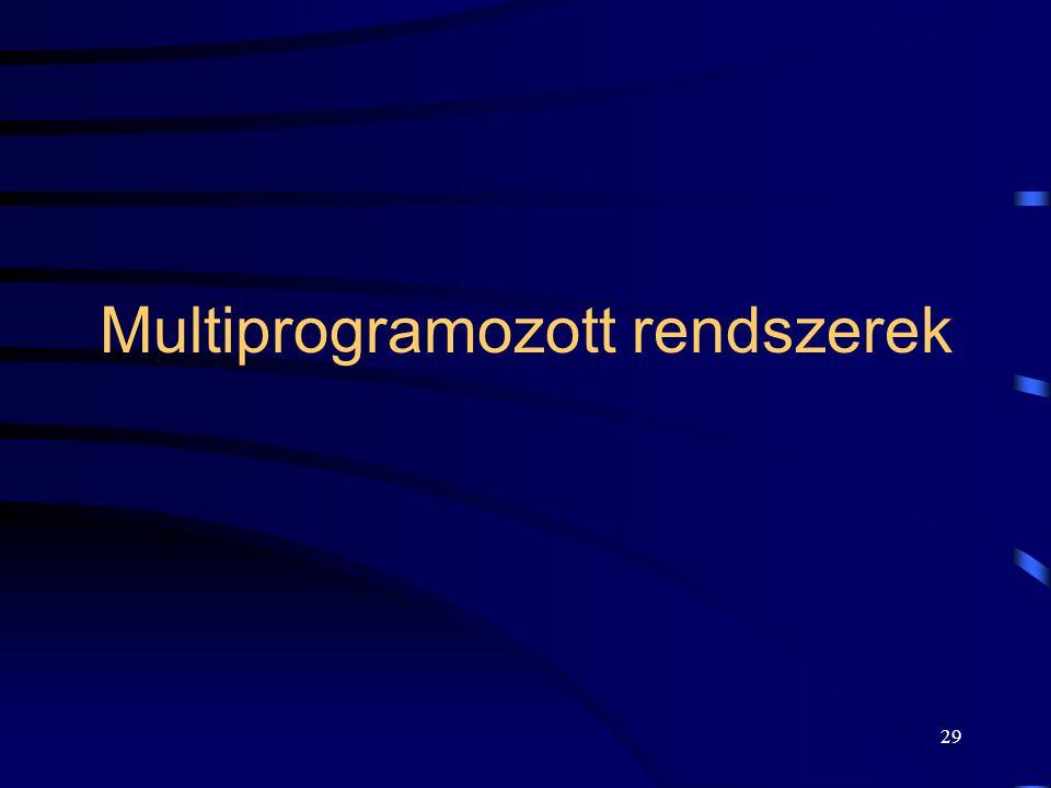 28 Spooling CPU Memória OR Monitor JOB1 JOB2 JOB3 Kimenet kiírása Feldolgozás Bemenet beolvasása IN OUT IN OUT IN OUT JOB1 JOB2 JOB3 Lemez