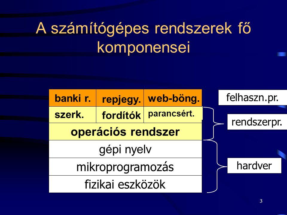 2 Számítógép HW-SW felépítése Operációs rendszer Operációs rendszer (kernel) Hardver felhasználó Alkal- mazás felhasználó Felhasználói felület