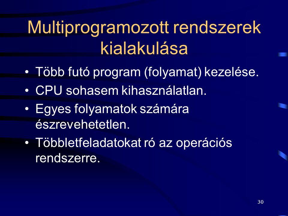 29 Multiprogramozott rendszerek
