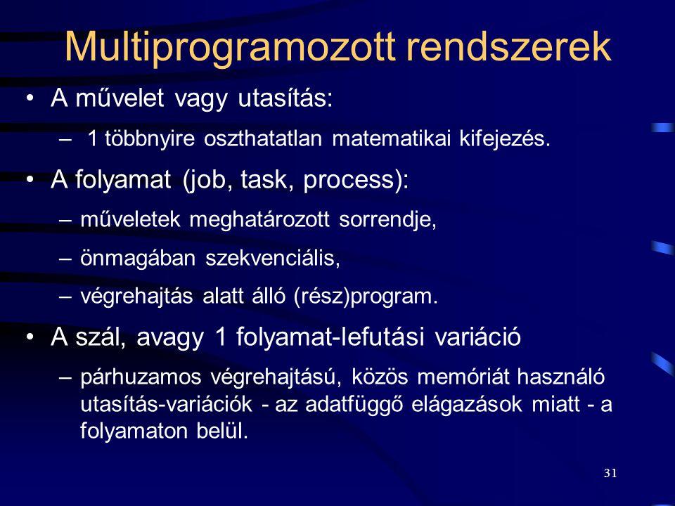 30 Multiprogramozott rendszerek kialakulása Több futó program (folyamat) kezelése. CPU sohasem kihasználatlan. Egyes folyamatok számára észrevehetetle