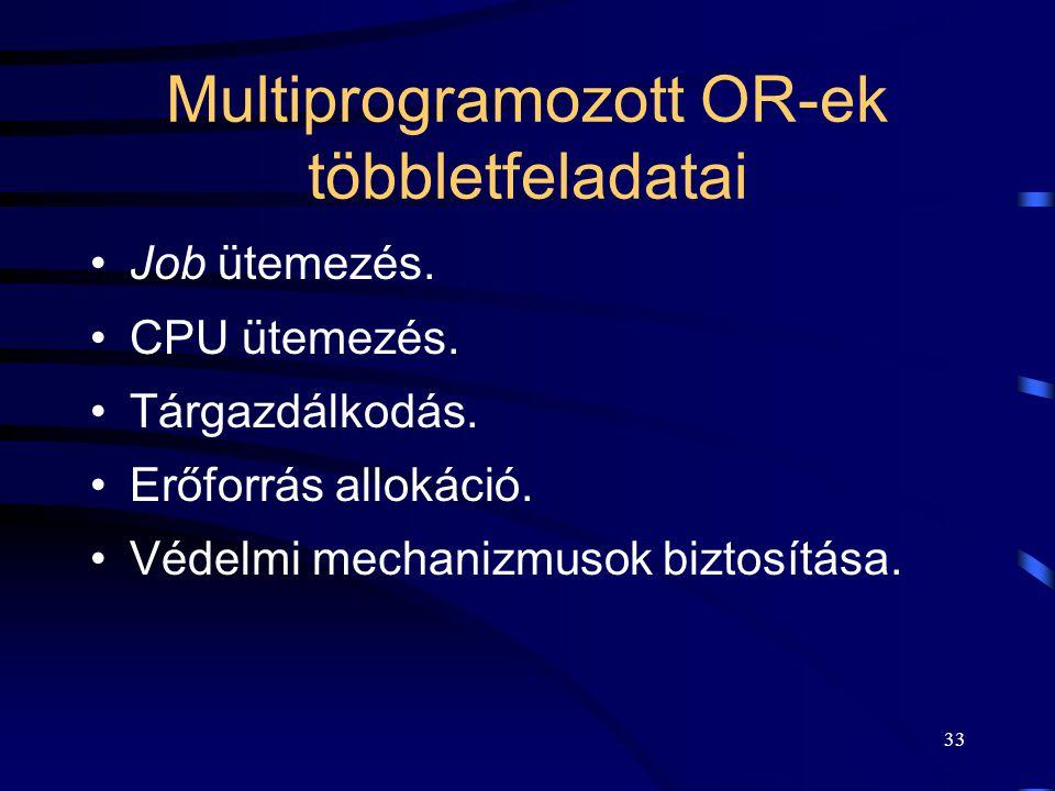 32 Multiprogramozott rendszerek Több párhuzamosan futó folyamat. OR választ a futásra kész folyamatok között. Különböző programok CPU és a perifériás