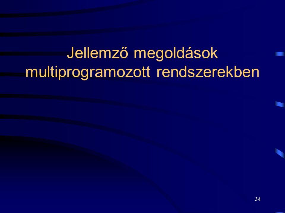 33 Multiprogramozott OR-ek többletfeladatai Job ütemezés. CPU ütemezés. Tárgazdálkodás. Erőforrás allokáció. Védelmi mechanizmusok biztosítása.
