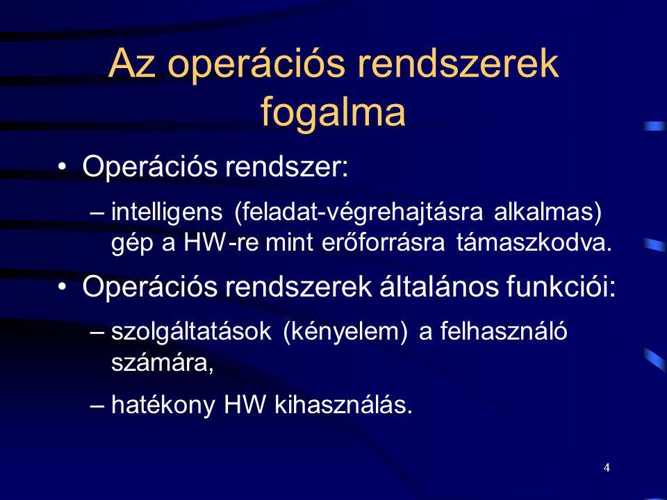 3 A számítógépes rendszerek fő komponensei fizikai eszközök mikroprogramozás gépi nyelv operációs rendszer hardver fordítók szerk. parancsért. repjegy