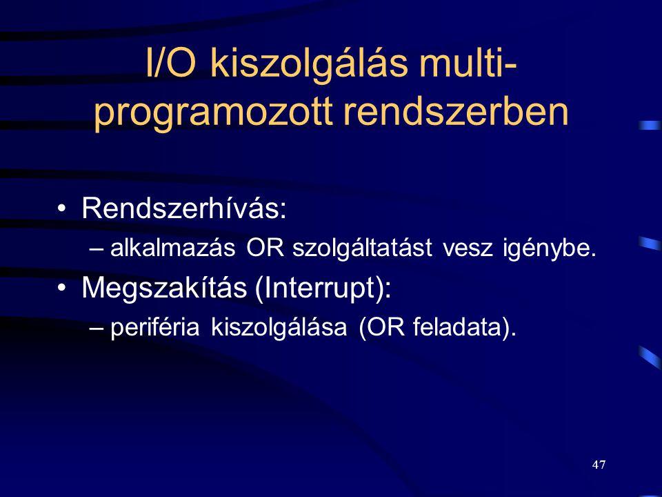 46 I/O kiszolgálás multiprogramozott rendszerben