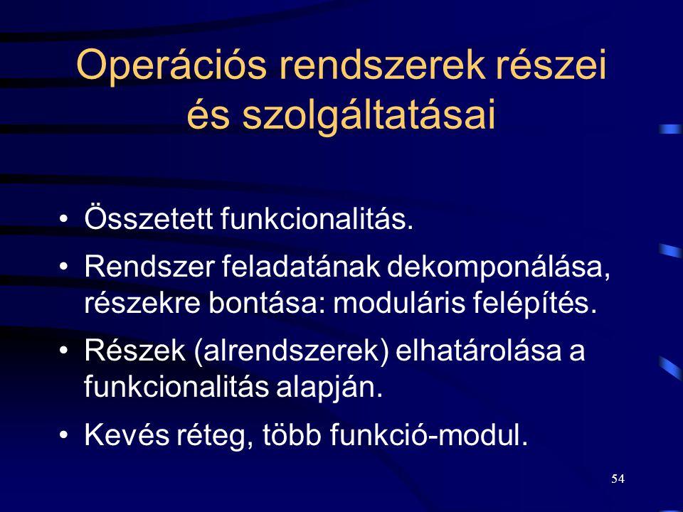53 Operációs rendszerek tipikus komponensei és jellemző felépítése