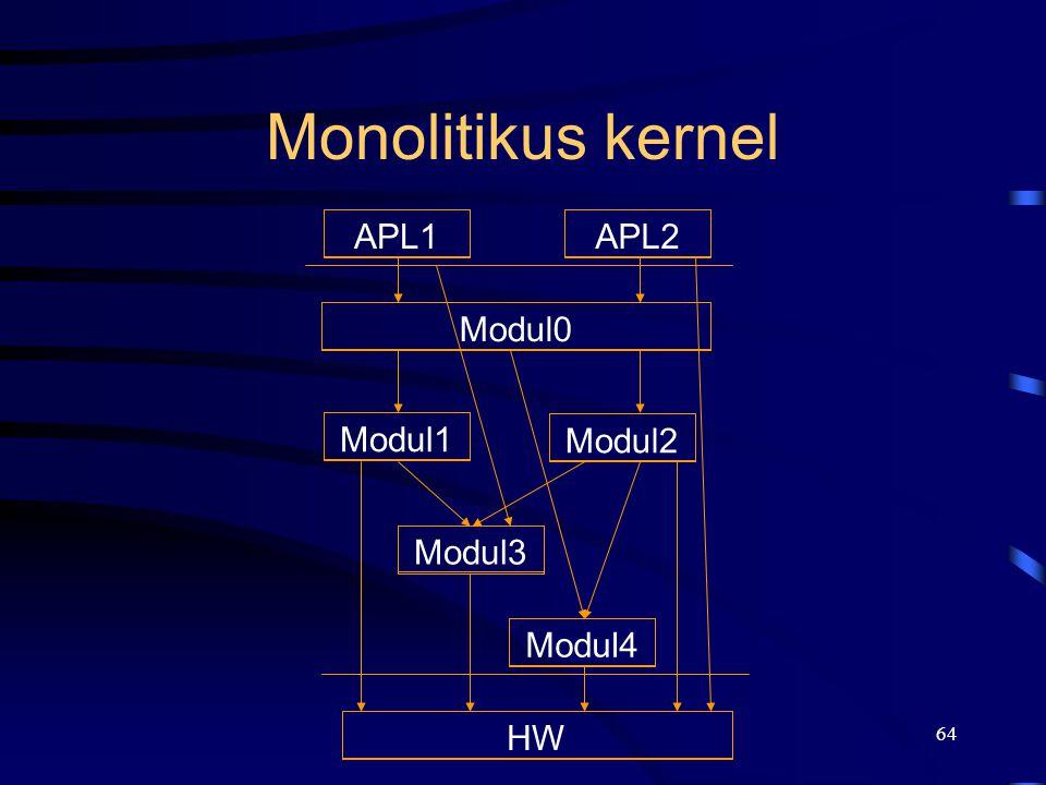 63 Alapvető szervezési elvek: Monolitikus kernel: (pl.: UNIX) –a modulok egymással korlátozás nélkül érintkezhetnek, –minden funkció egyetlen, megbont