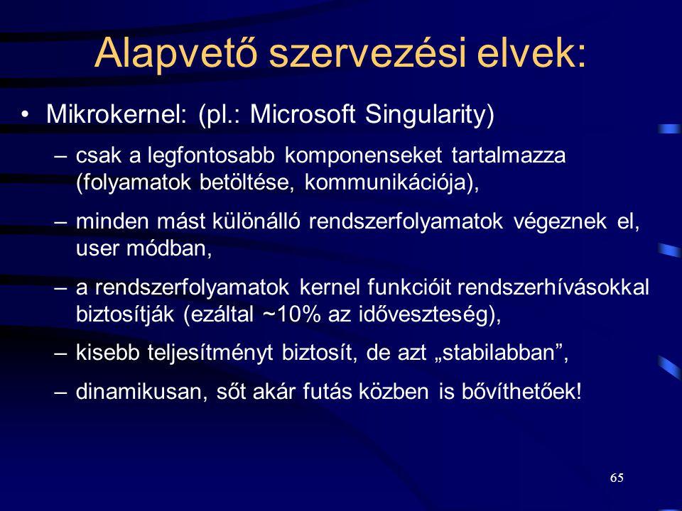 64 Monolitikus kernel APL1APL2 Modul0 Modul2 Modul3 Modul1 Modul4 HW