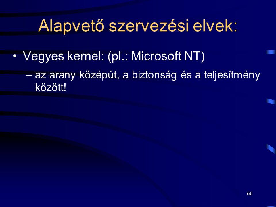 65 Alapvető szervezési elvek: Mikrokernel: (pl.: Microsoft Singularity) –csak a legfontosabb komponenseket tartalmazza (folyamatok betöltése, kommunik