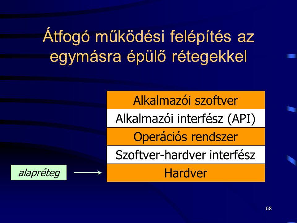 67 Alapvető szervezési elvek: Rétegszerkezet Rétegszerkezet: –interface-k használata, –a rendszer bonyolult folyamatainak az elrejtése, –hatékony végr