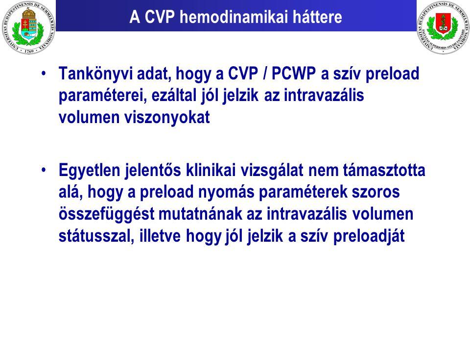 A CVP hemodinamikai háttere Tankönyvi adat, hogy a CVP / PCWP a szív preload paraméterei, ezáltal jól jelzik az intravazális volumen viszonyokat Egyet