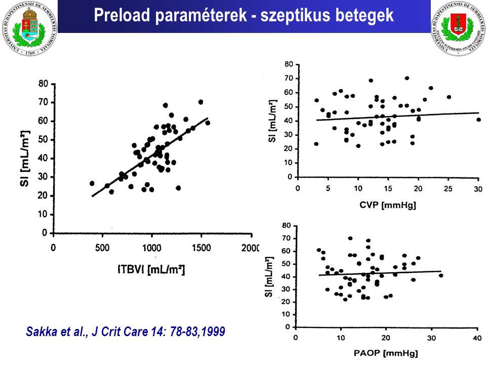 Preload paraméterek - szeptikus betegek Sakka et al., J Crit Care 14: 78-83,1999