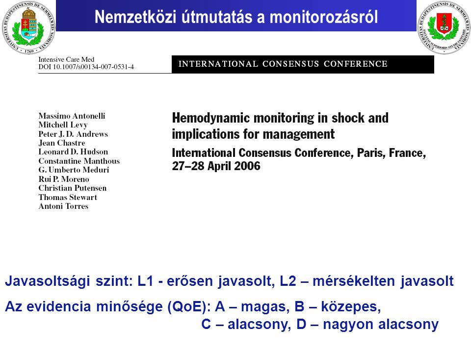 Nemzetközi útmutatás a monitorozásról Javasoltsági szint: L1 - erősen javasolt, L2 – mérsékelten javasolt Az evidencia minősége (QoE): A – magas, B –