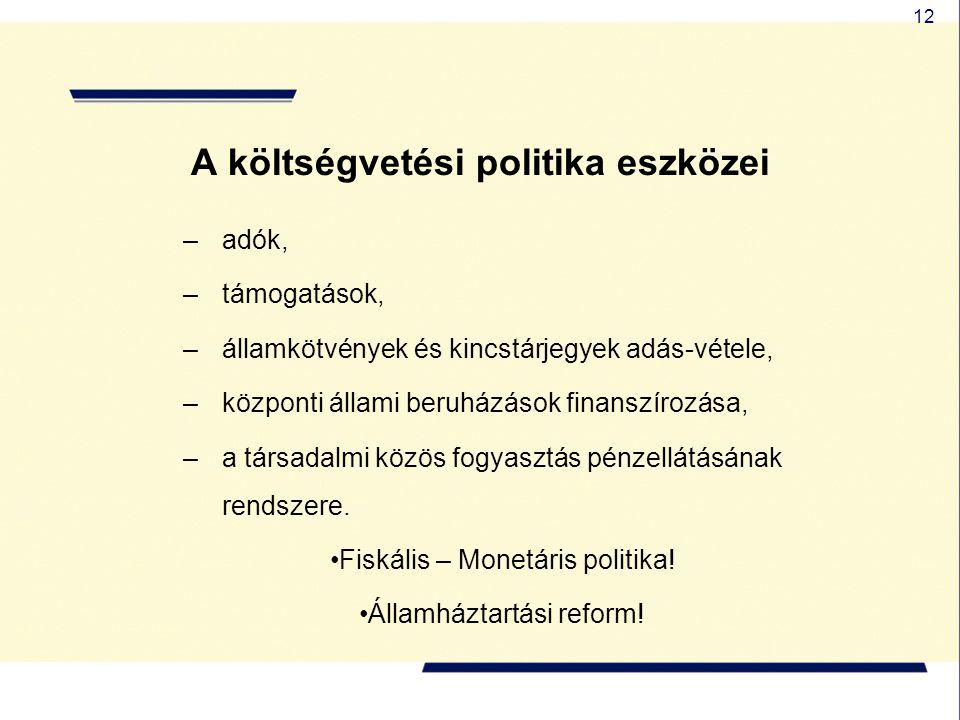 12 A költségvetési politika eszközei –adók, –támogatások, –államkötvények és kincstárjegyek adás-vétele, –központi állami beruházások finanszírozása,