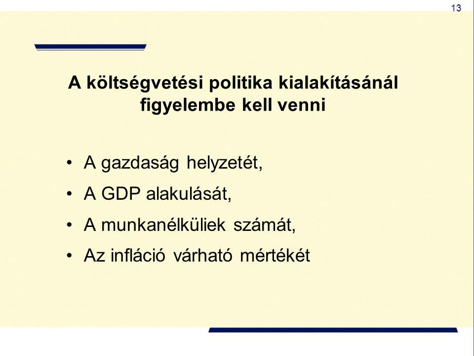 13 A költségvetési politika kialakításánál figyelembe kell venni A gazdaság helyzetét, A GDP alakulását, A munkanélküliek számát, Az infláció várható