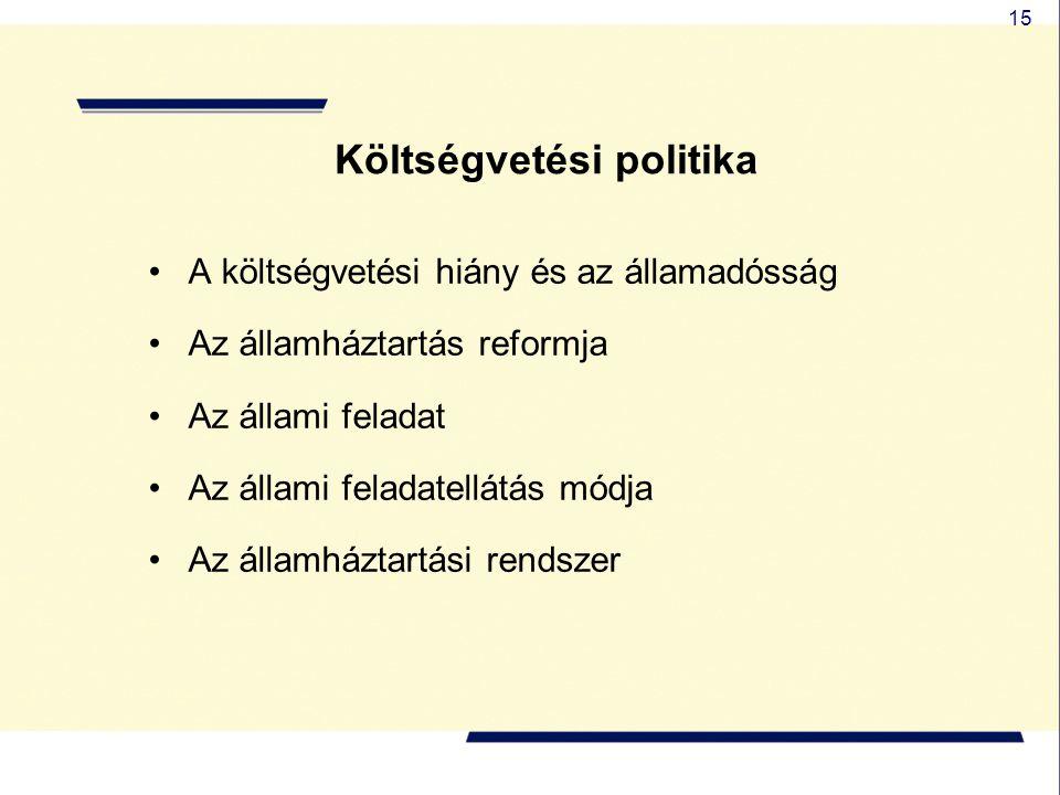15 Költségvetési politika A költségvetési hiány és az államadósság Az államháztartás reformja Az állami feladat Az állami feladatellátás módja Az álla