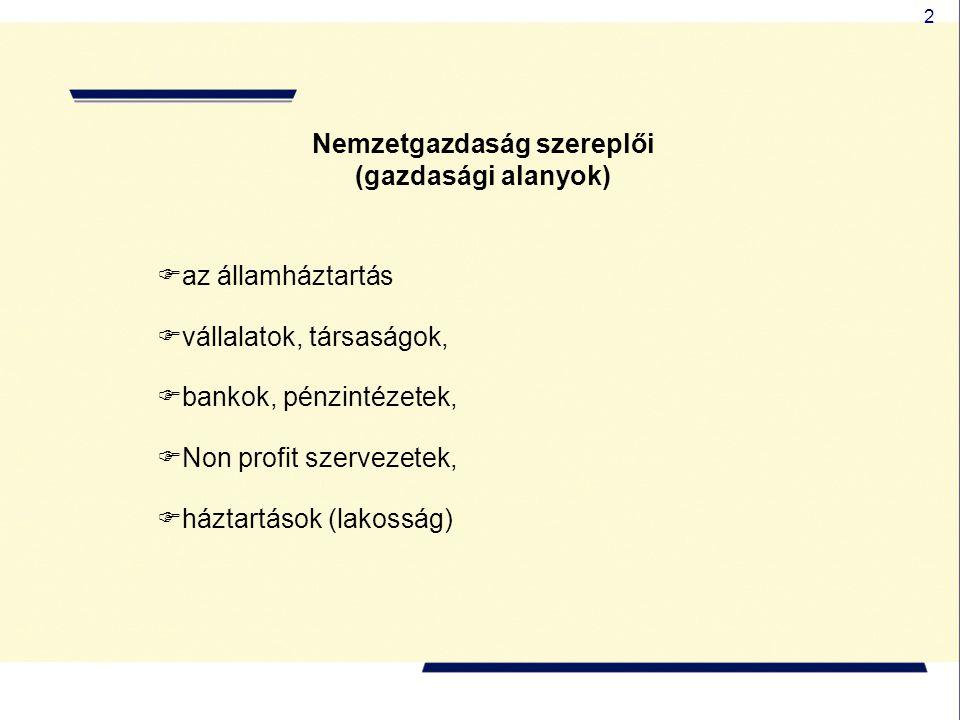2 Nemzetgazdaság szereplői (gazdasági alanyok)  az államháztartás  vállalatok, társaságok,  bankok, pénzintézetek,  Non profit szervezetek,  házt