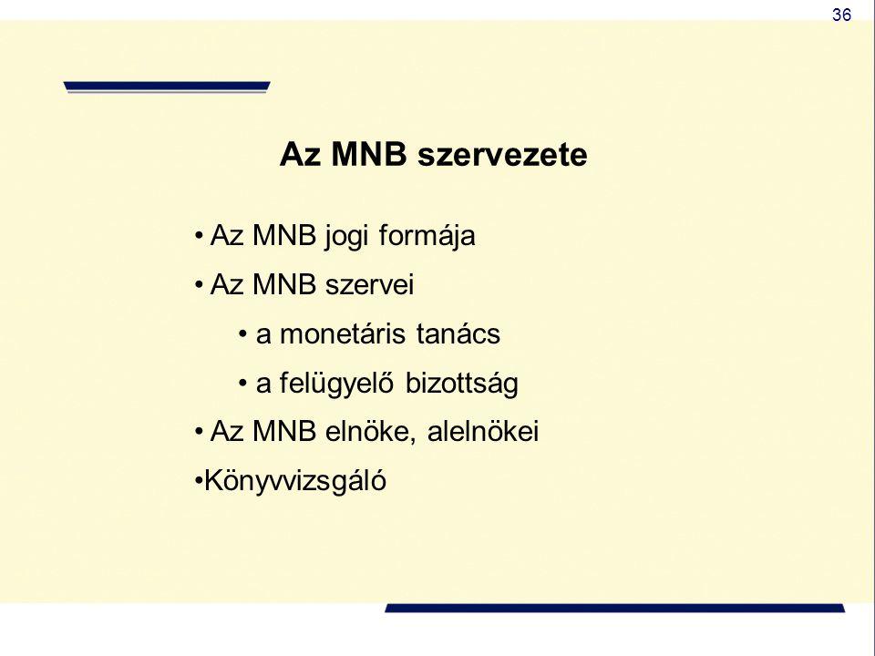 36 Az MNB szervezete Az MNB jogi formája Az MNB szervei a monetáris tanács a felügyelő bizottság Az MNB elnöke, alelnökei Könyvvizsgáló