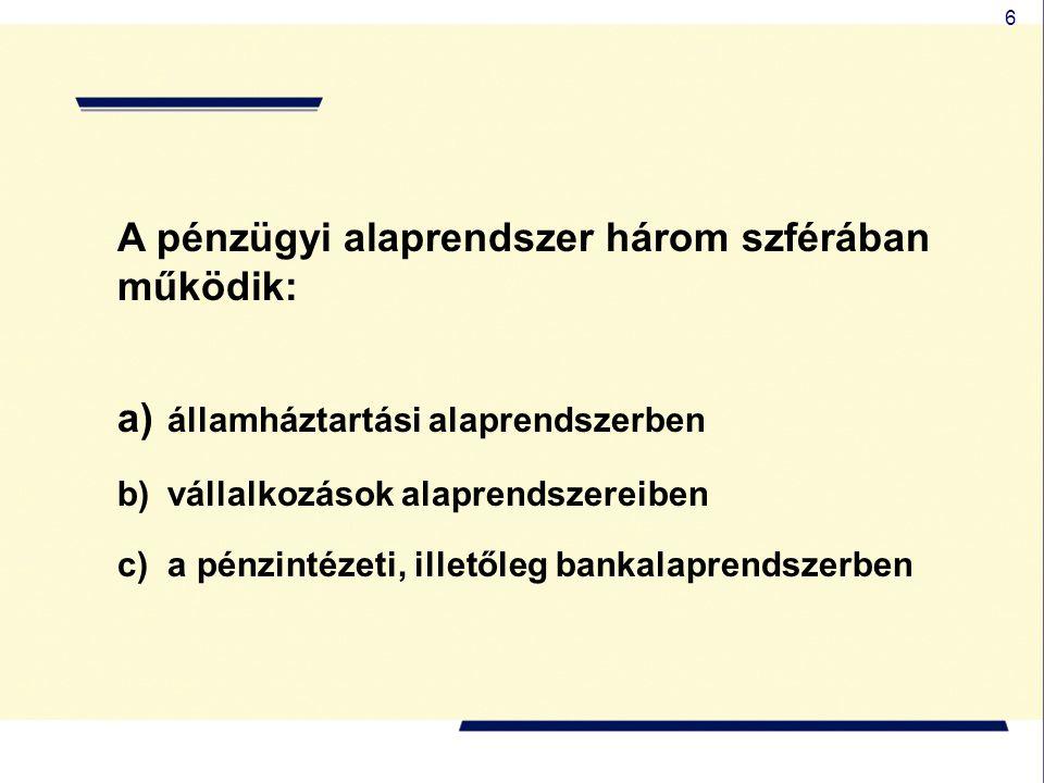 6 A pénzügyi alaprendszer három szférában működik: a) államháztartási alaprendszerben b)vállalkozások alaprendszereiben c)a pénzintézeti, illetőleg ba